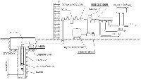 Разработка схем водопровода в Хабаровске